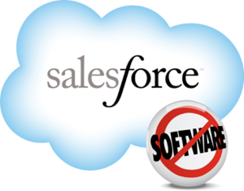 A Spate of Acquisitions Further Elevates the Power and Scope of Salesforce